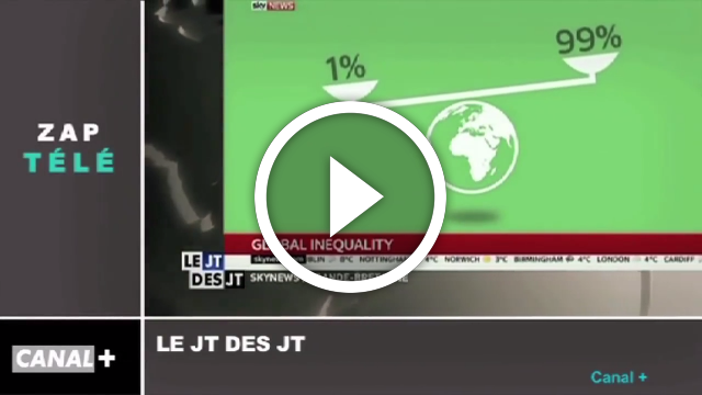 Le Zapping TV de Mr Mondialisation